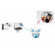 DVC IP В/П для моб. уст-в (Android, iOS), 1,0 Mр, 10/100M, WiFi 3db цвет накладки - черный